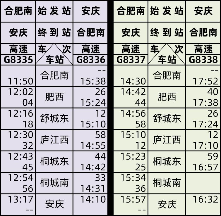 京港高铁合安段明天开通运营,今日15时起售票(附列车时刻表)丨桐城人才网