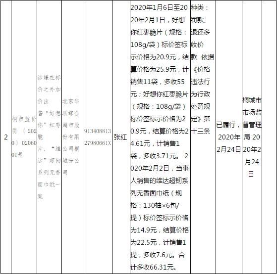 桐城曝光七起行政处罚案件的信息,包括口罩